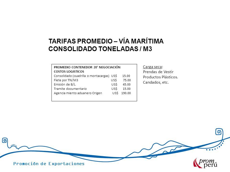 Promoción de Exportaciones TARIFAS PROMEDIO – VÍA MARÍTIMA CONSOLIDADO TONELADAS / M3 PROMEDIO CONTENEDOR 20 NEGOCIACIÓN COSTOS LOGISTICOS Consolidado