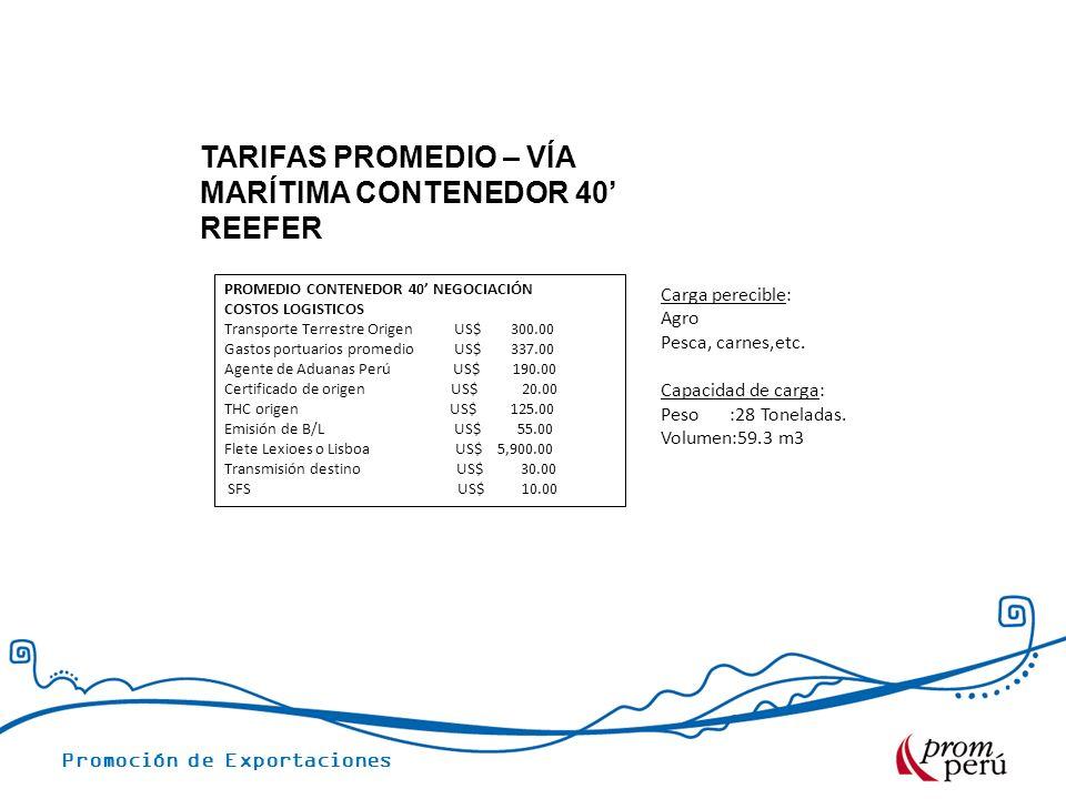 Promoción de Exportaciones TARIFAS PROMEDIO – VÍA MARÍTIMA CONTENEDOR 40 REEFER PROMEDIO CONTENEDOR 40 NEGOCIACIÓN COSTOS LOGISTICOS Transporte Terres