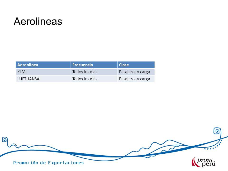 Promoción de Exportaciones Aerolineas AereolineaFrecuenciaClase KLMTodos los díasPasajeros y carga LUFTHANSATodos los díasPasajeros y carga