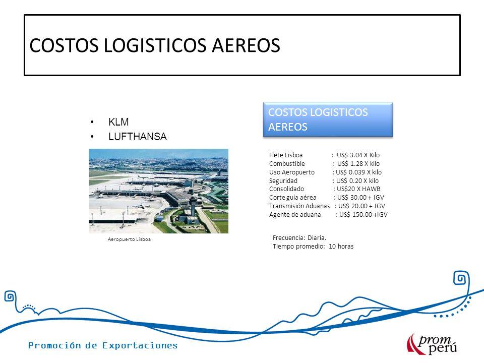 Promoción de Exportaciones COSTOS LOGISTICOS AEREOS KLM LUFTHANSA Aeropuerto Lisboa Frecuencia: Diaria. Tiempo promedio: 10 horas Flete Lisboa : US$ 3