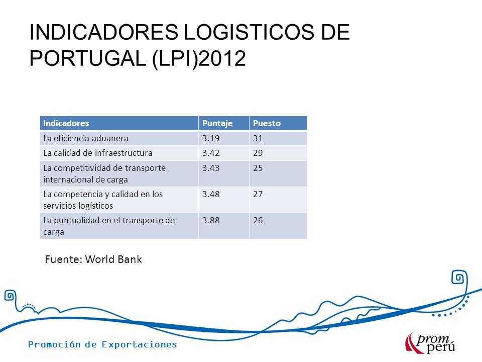 Promoción de Exportaciones INDICADORES LOGISTICOS DE PORTUGAL (LPI)2012 IndicadoresPuntajePuesto La eficiencia aduanera3.1931 La calidad de infraestru