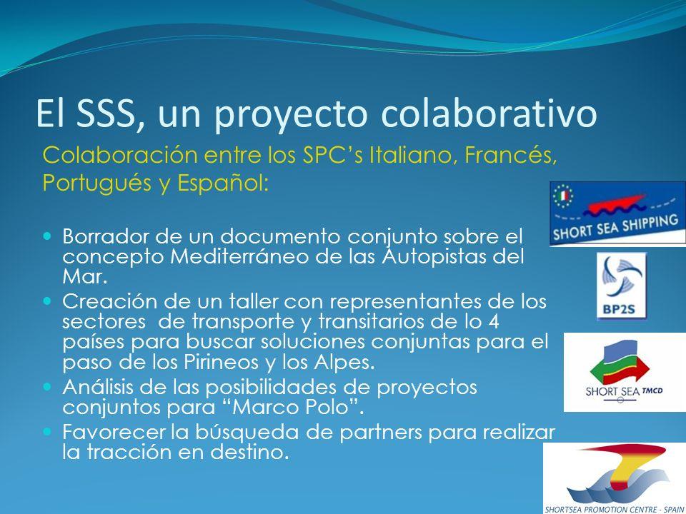 El SSS, un proyecto colaborativo Borrador de un documento conjunto sobre el concepto Mediterráneo de las Autopistas del Mar. Creación de un taller con