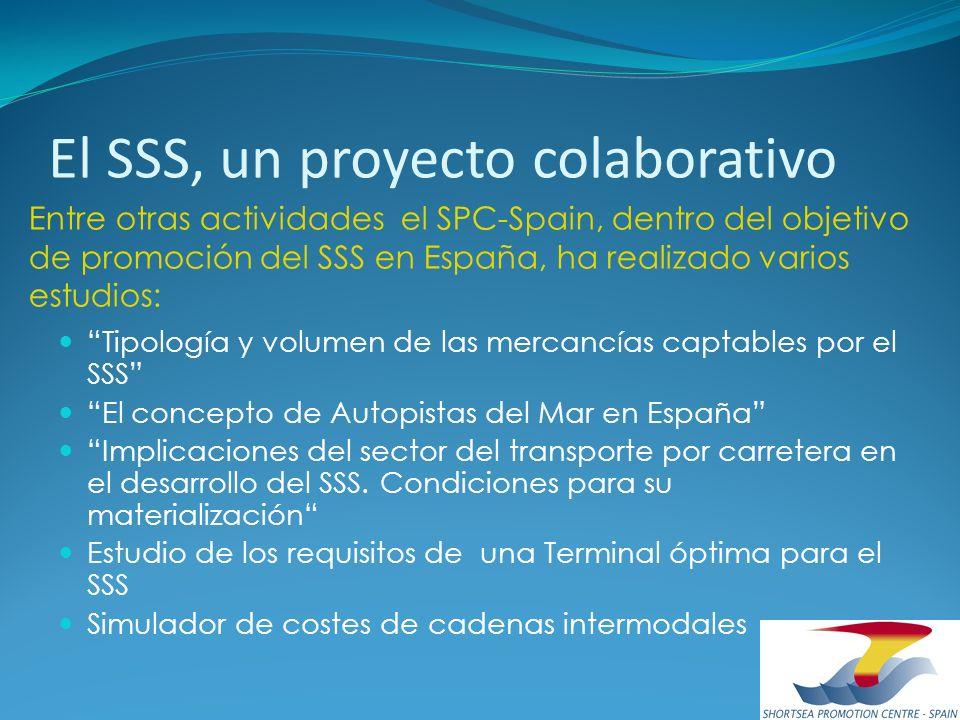 El SSS, un proyecto colaborativo Tipología y volumen de las mercancías captables por el SSS El concepto de Autopistas del Mar en España Implicaciones