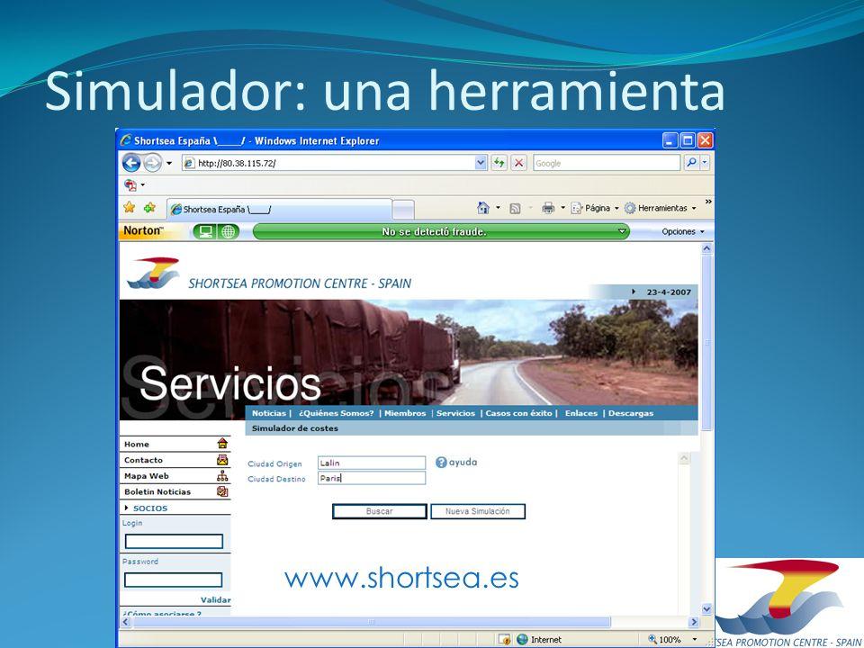 Simulador: una herramienta www.shortsea.es
