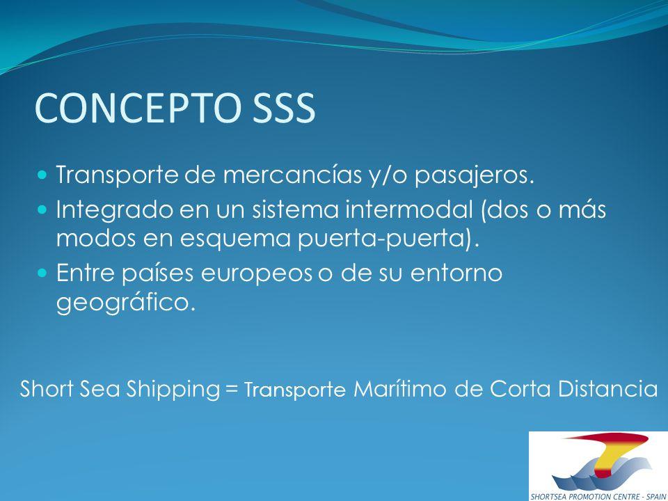 CONCEPTO SSS Transporte de mercancías y/o pasajeros. Integrado en un sistema intermodal (dos o más modos en esquema puerta-puerta). Entre países europ