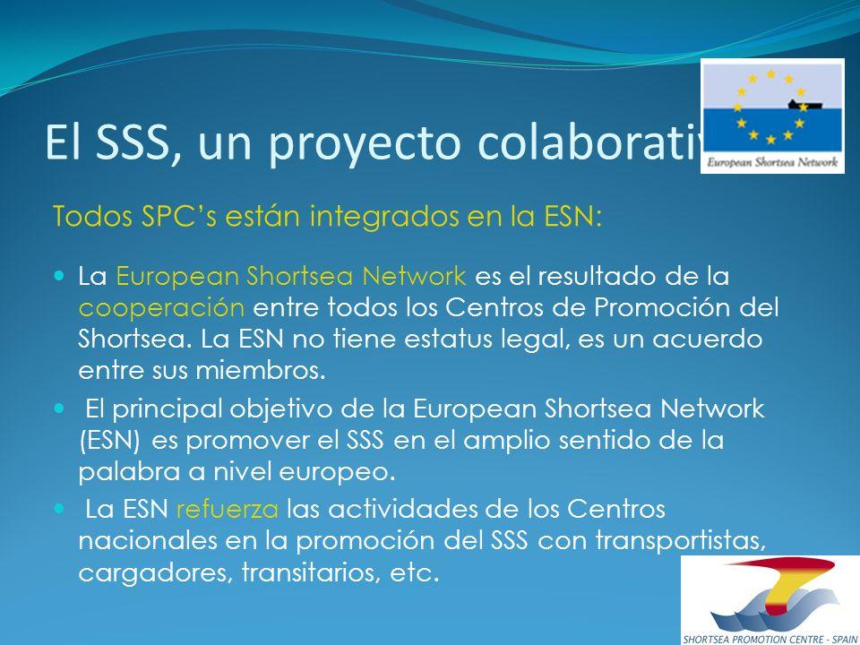El SSS, un proyecto colaborativo La European Shortsea Network es el resultado de la cooperación entre todos los Centros de Promoción del Shortsea. La