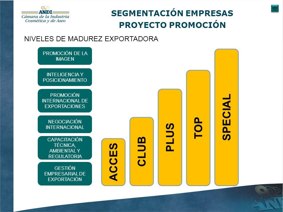 SEGMENTACIÓN EMPRESAS PROYECTO PROMOCIÓN NIVELES DE MADUREZ EXPORTADORA PROMOCIÓN DE LA IMAGEN INTELIGENCIA Y POSICIONAMIENTO PROMOCIÓN INTERNACIONAL DE EXPORTACIONES NEGOCIACIÓN INTERNACIONAL CAPACITACIÓN TÉCNICA, AMBIENTAL Y REGULATORIA GESTIÓN EMPRESARIAL DE EXPORTACIÓN ACCES CLUB PLUS TOP SPECIAL