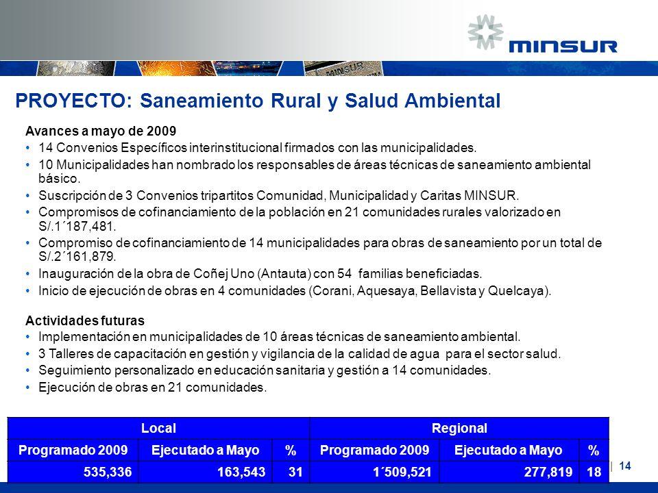 PROYECTO: Saneamiento Rural y Salud Ambiental Avances a mayo de 2009 14 Convenios Específicos interinstitucional firmados con las municipalidades. 10