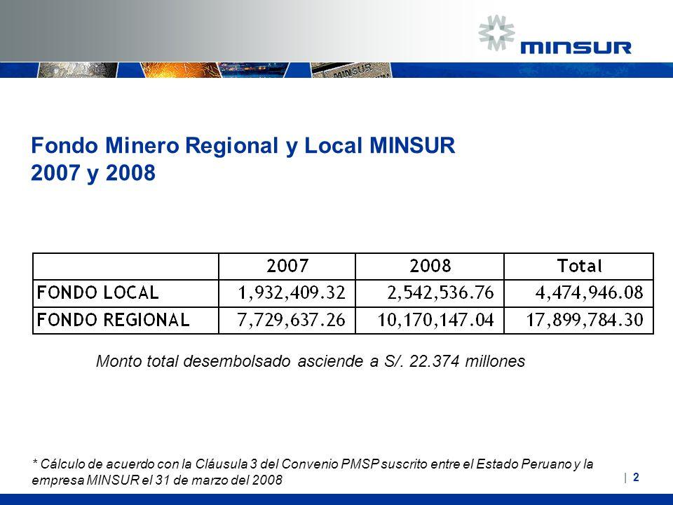 Fondo Minero Regional y Local MINSUR 2007 y 2008   2  2 * Cálculo de acuerdo con la Cláusula 3 del Convenio PMSP suscrito entre el Estado Peruano y la