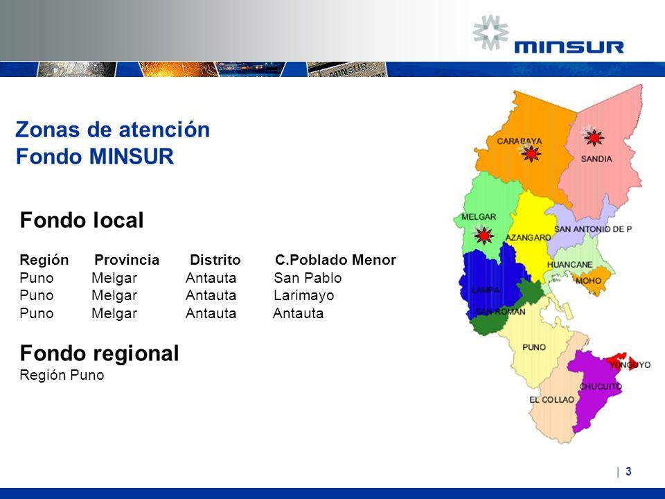  3  3 Fondo local Región Provincia Distrito C.Poblado Menor Puno Melgar Antauta San Pablo Puno Melgar Antauta Larimayo Puno Melgar Antauta Antauta Fo