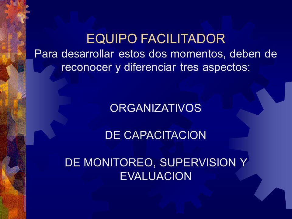 EQUIPO FACILITADOR Para desarrollar estos dos momentos, deben de reconocer y diferenciar tres aspectos: ORGANIZATIVOS DE CAPACITACION DE MONITOREO, SUPERVISION Y EVALUACION