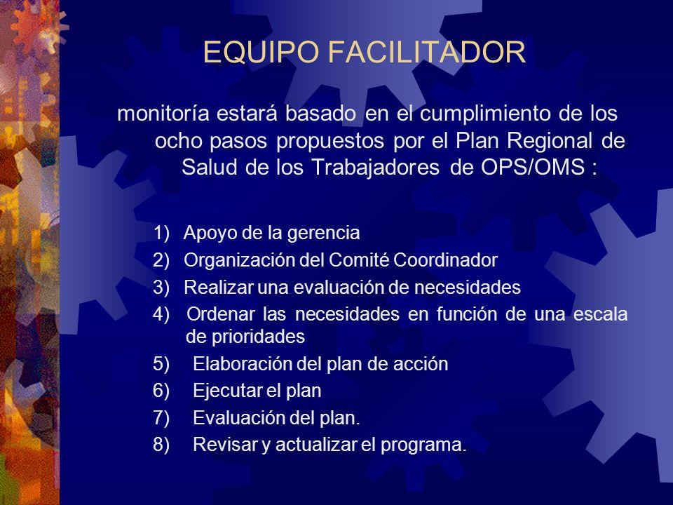 EQUIPO FACILITADOR monitoría estará basado en el cumplimiento de los ocho pasos propuestos por el Plan Regional de Salud de los Trabajadores de OPS/OMS : 1) Apoyo de la gerencia 2) Organización del Comité Coordinador 3) Realizar una evaluación de necesidades 4) Ordenar las necesidades en función de una escala de prioridades 5) Elaboración del plan de acción 6) Ejecutar el plan 7) Evaluación del plan.
