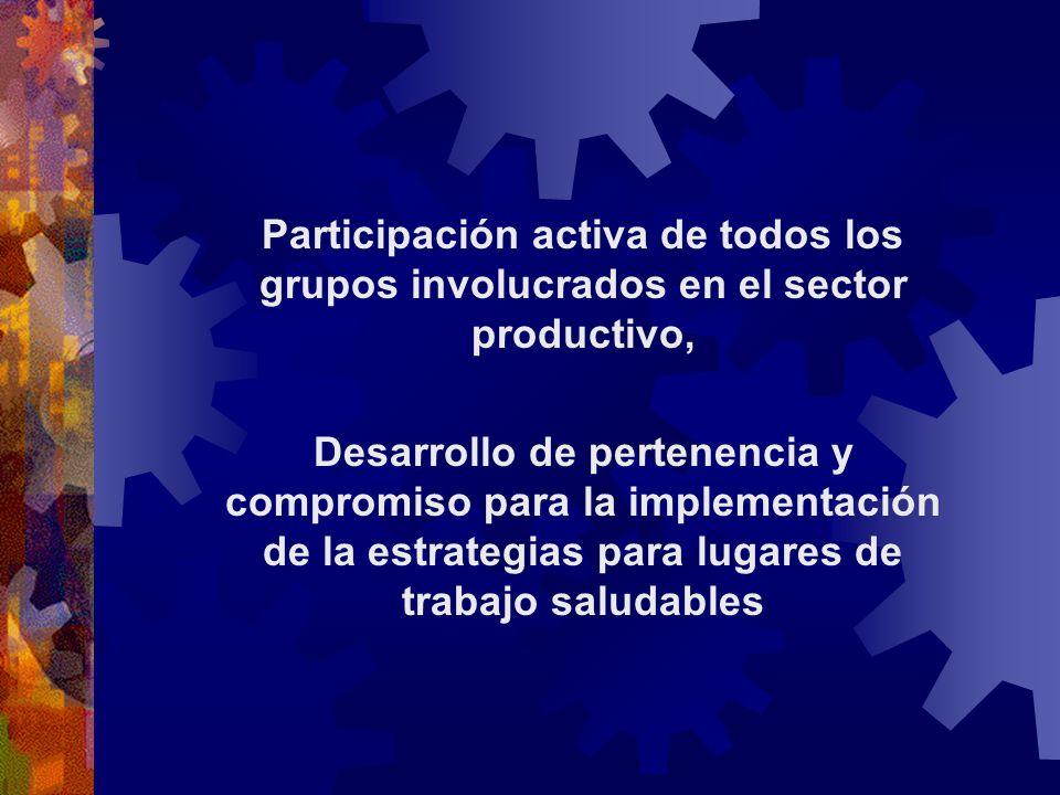 Participación activa de todos los grupos involucrados en el sector productivo, Desarrollo de pertenencia y compromiso para la implementación de la estrategias para lugares de trabajo saludables