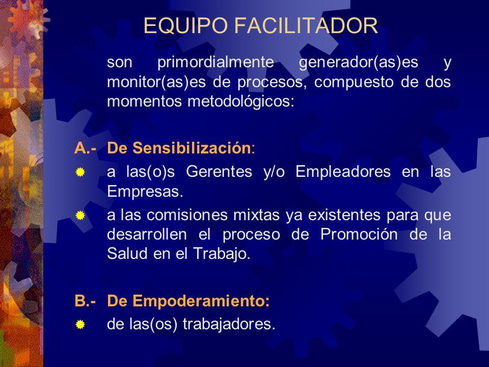 EQUIPO FACILITADOR son primordialmente generador(as)es y monitor(as)es de procesos, compuesto de dos momentos metodológicos: A.-De Sensibilización: a las(o)s Gerentes y/o Empleadores en las Empresas.