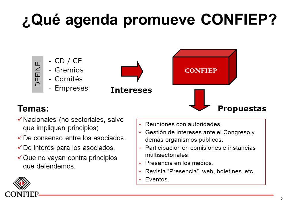 2 ¿Qué agenda promueve CONFIEP? - CD / CE - Gremios - Comités - Empresas CONFIEP Intereses DEFINE Temas: Nacionales (no sectoriales, salvo que impliqu