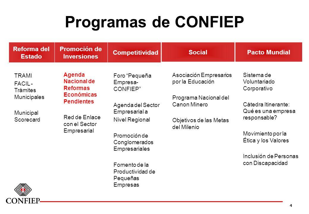 4 Programas de CONFIEP Reforma del Estado Promoción de Inversiones Competitividad TRAMI FACIL - Trámites Municipales Municipal Scorecard Agenda Nacion