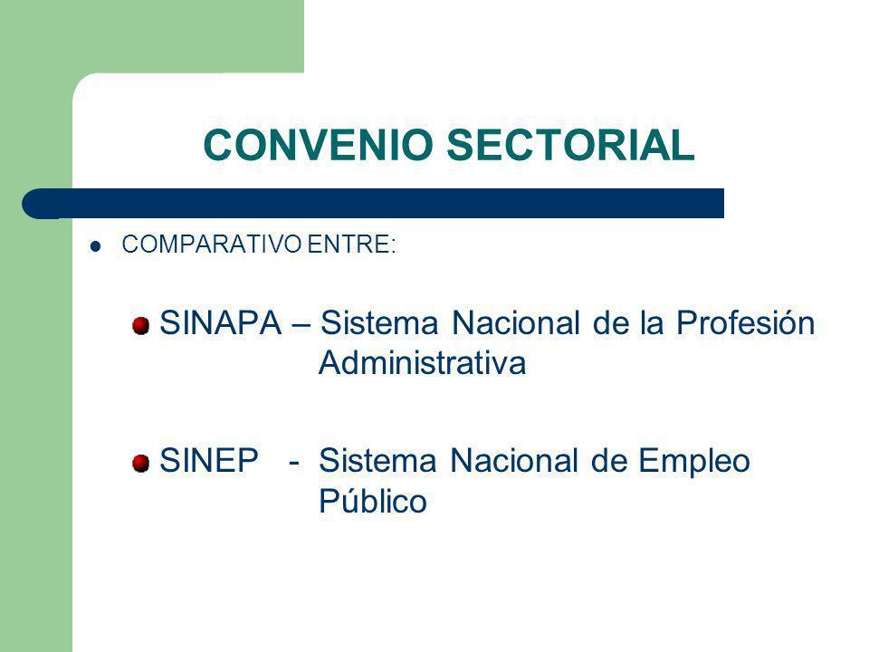 CONVENIO SECTORIAL COMPARATIVO ENTRE: SINAPA – Sistema Nacional de la Profesión Administrativa SINEP - Sistema Nacional de Empleo Público