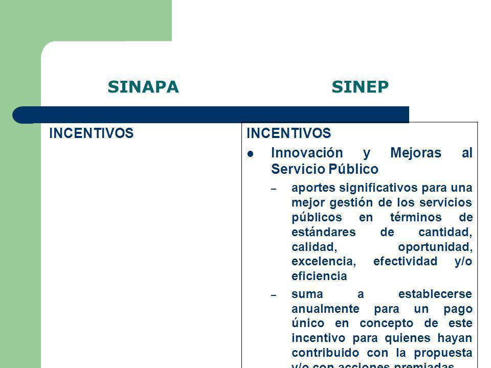 SINAPA SINEP INCENTIVOS Innovación y Mejoras al Servicio Público – aportes significativos para una mejor gestión de los servicios públicos en términos