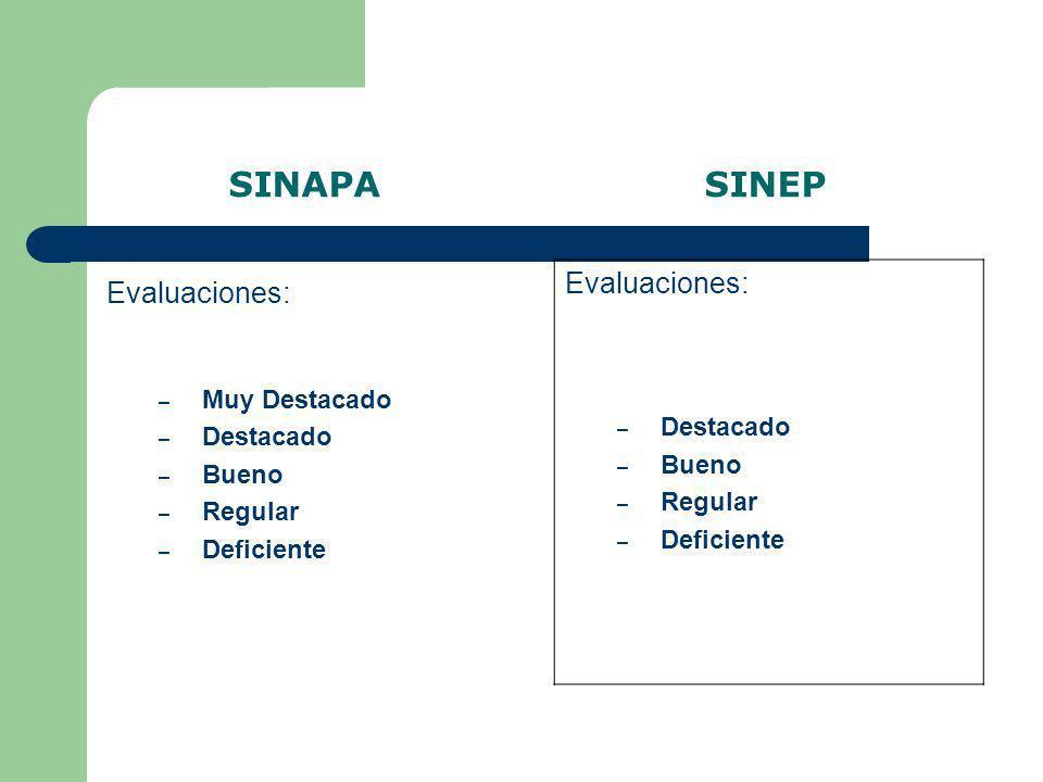 SINAPA SINEP Evaluaciones: – Muy Destacado – Destacado – Bueno – Regular – Deficiente Evaluaciones: – Destacado – Bueno – Regular – Deficiente
