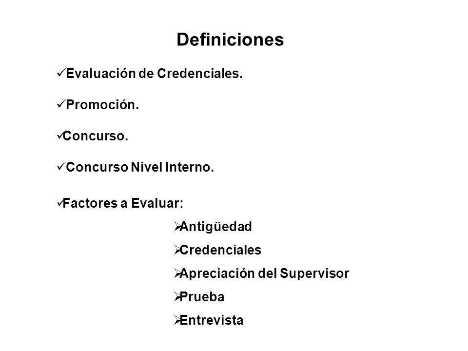Evaluación de Credenciales. Promoción. Concurso. Concurso Nivel Interno. Factores a Evaluar: Antigüedad Credenciales Apreciación del Supervisor Prueba