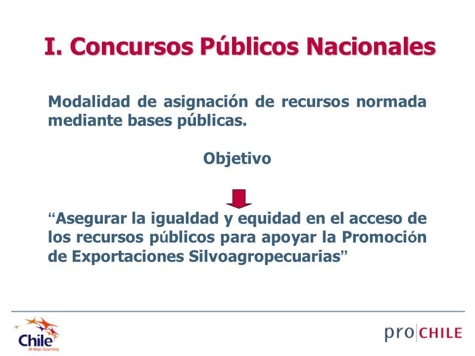 I. Concursos Públicos Nacionales Modalidad de asignación de recursos normada mediante bases públicas. Objetivo Asegurar la igualdad y equidad en el ac