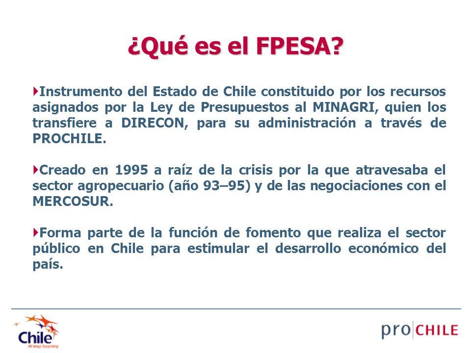 ¿Qué es el FPESA? Instrumento del Estado de Chile constituido por los recursos asignados por la Ley de Presupuestos al MINAGRI, quien los transfiere a