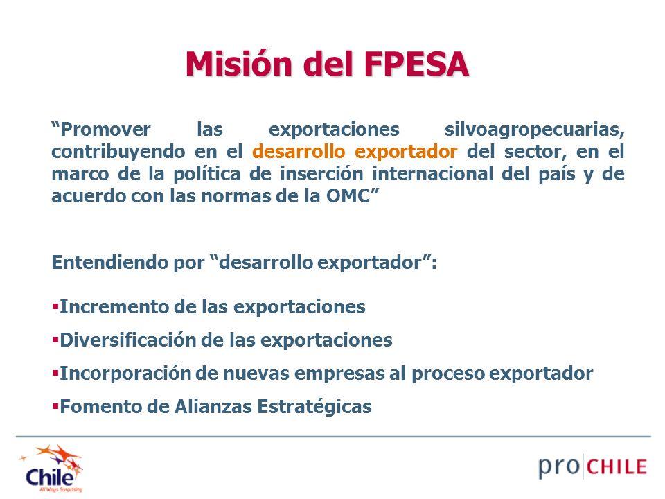 Misión del FPESA Promover las exportaciones silvoagropecuarias, contribuyendo en el desarrollo exportador del sector, en el marco de la política de in