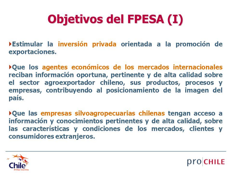 Objetivos del FPESA (I) Estimular la inversión privada orientada a la promoción de exportaciones. Que los agentes económicos de los mercados internaci