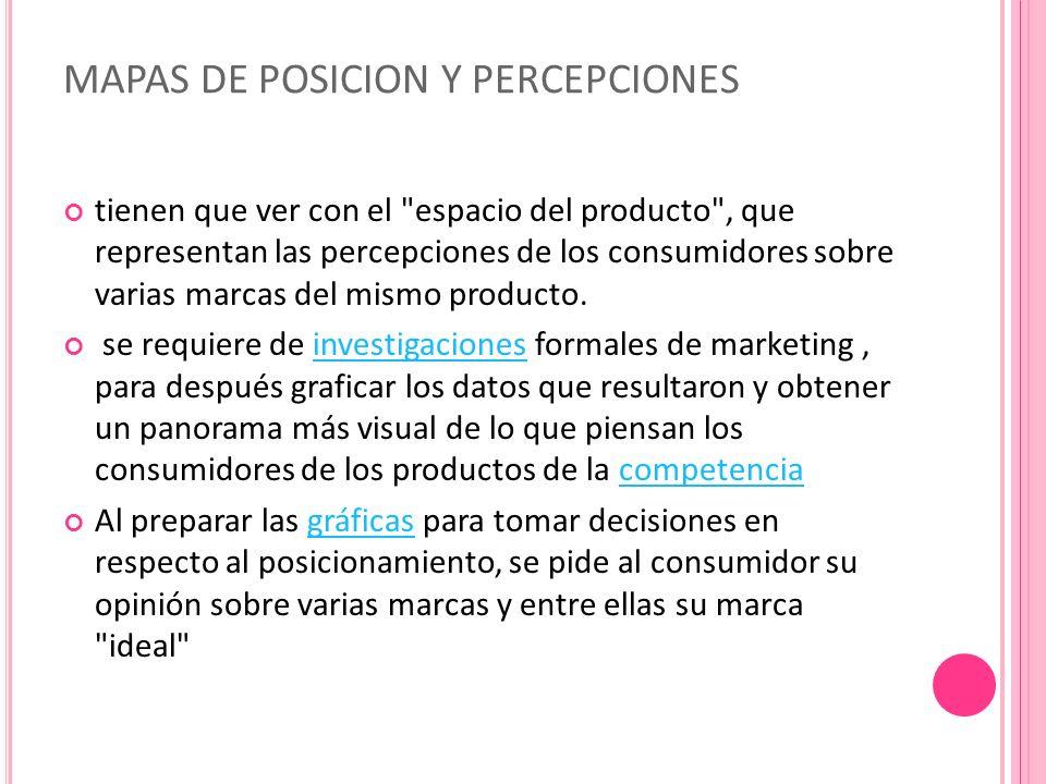 MAPAS DE POSICION Y PERCEPCIONES tienen que ver con el espacio del producto , que representan las percepciones de los consumidores sobre varias marcas del mismo producto.