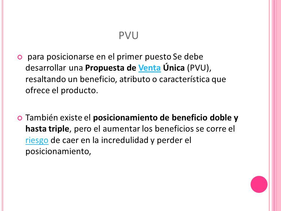 PVU para posicionarse en el primer puesto Se debe desarrollar una Propuesta de Venta Única (PVU), resaltando un beneficio, atributo o característica que ofrece el producto.Venta También existe el posicionamiento de beneficio doble y hasta triple, pero el aumentar los beneficios se corre el riesgo de caer en la incredulidad y perder el posicionamiento, riesgo