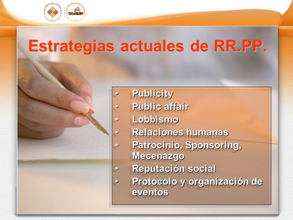 Estrategias actuales de RR.PP. PublicityPublicity Public affairPublic affair LobbismoLobbismo Relaciones humanasRelaciones humanas Patrocinio, Sponsor