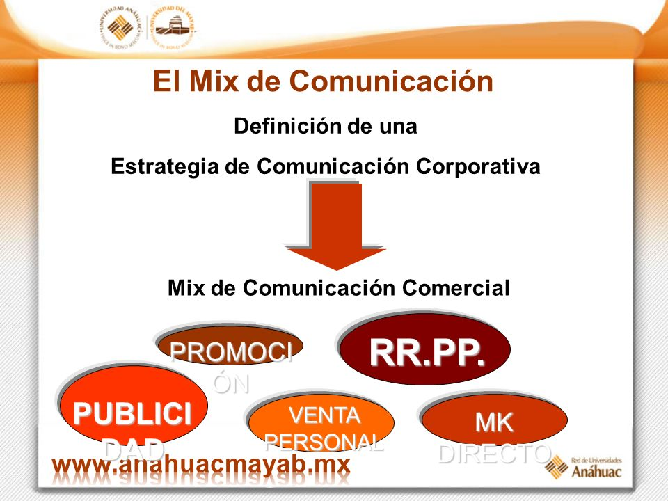 El Mix de Comunicación PUBLICI DAD PROMOCI ÓN RR.PP. MK DIRECTO VENTAPERSONAL Mix de Comunicación Comercial Definición de una Estrategia de Comunicaci
