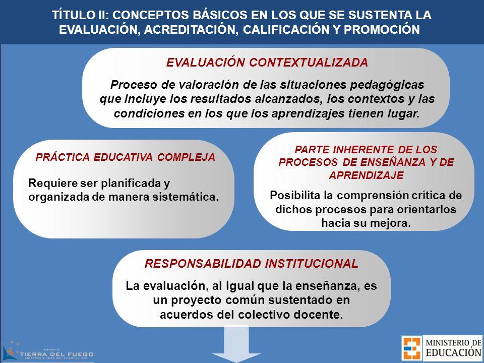 TÍTULO II: CONCEPTOS BÁSICOS EN LOS QUE SE SUSTENTA LA EVALUACIÓN, ACREDITACIÓN, CALIFICACIÓN Y PROMOCIÓN EVALUACIÓN CONTEXTUALIZADA Proceso de valora