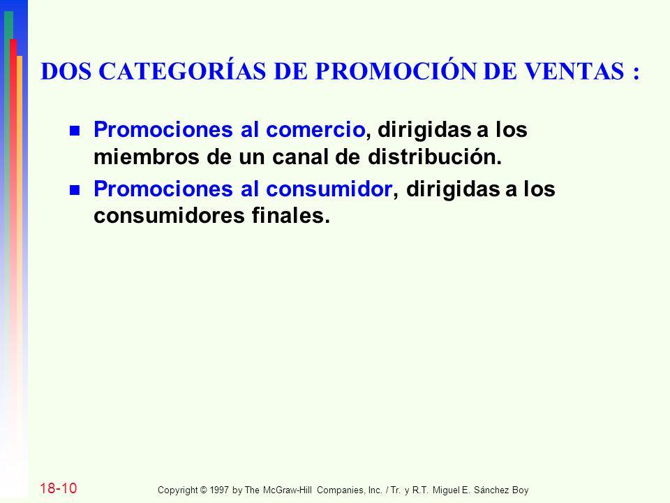 DOS CATEGORÍAS DE PROMOCIÓN DE VENTAS : n Promociones al comercio, dirigidas a los miembros de un canal de distribución.