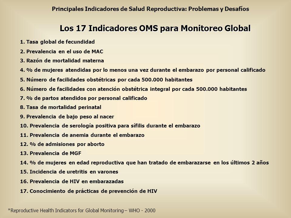*Reproductive Health Indicators for Global Monitoring – WHO - 2000 1. Tasa global de fecundidad 2. Prevalencia en el uso de MAC 3. Razón de mortalidad