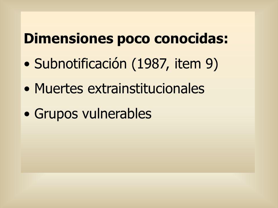 Causas de Muerte Materna Causas Obstétricas Indirectas Aborto Causas Obstétricas Directas Dimensiones poco conocidas: Subnotificación (1987, item 9) M