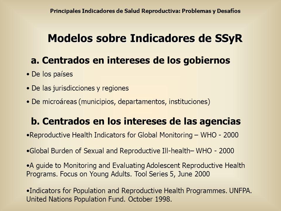 Principales Indicadores de Salud Reproductiva: Problemas y Desafíos Modelos sobre Indicadores de SSyR Reproductive Health Indicators for Global Monito