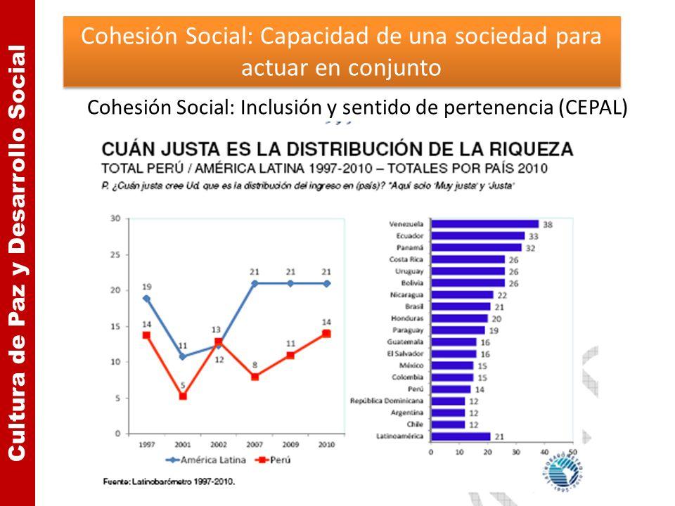 Cohesión Social: Inclusión y sentido de pertenencia (CEPAL) Cultura de Paz y Desarrollo Social Cohesión Social: Capacidad de una sociedad para actuar