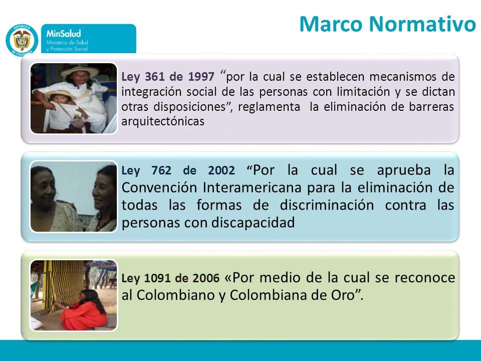 Marco Normativo Ley 361 de 1997 por la cual se establecen mecanismos de integración social de las personas con limitación y se dictan otras disposicio