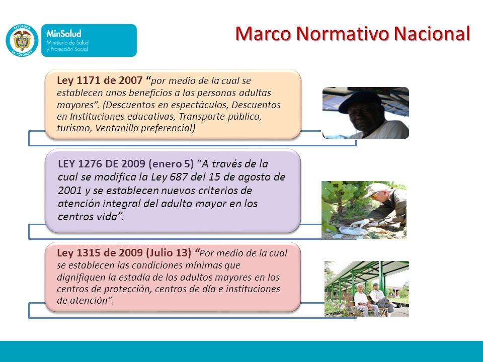 Marco Normativo Nacional Ley 1171 de 2007 por medio de la cual se establecen unos beneficios a las personas adultas mayores. (Descuentos en espectácul