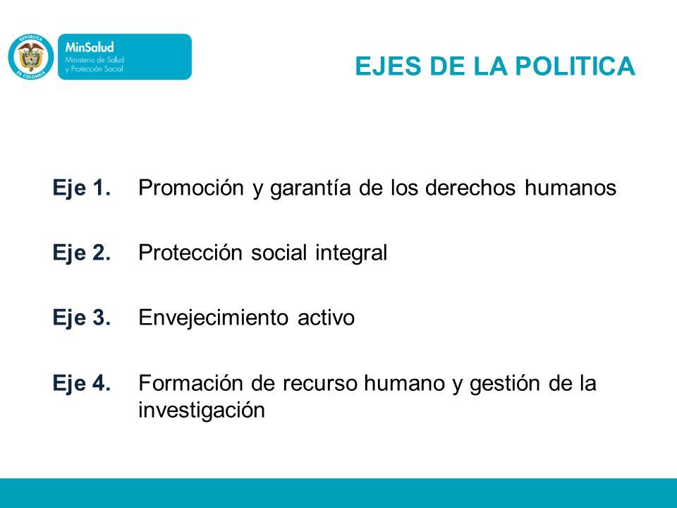 EJES DE LA POLITICA Eje 1. Promoción y garantía de los derechos humanos Eje 2.Protección social integral Eje 3.Envejecimiento activo Eje 4.Formación d