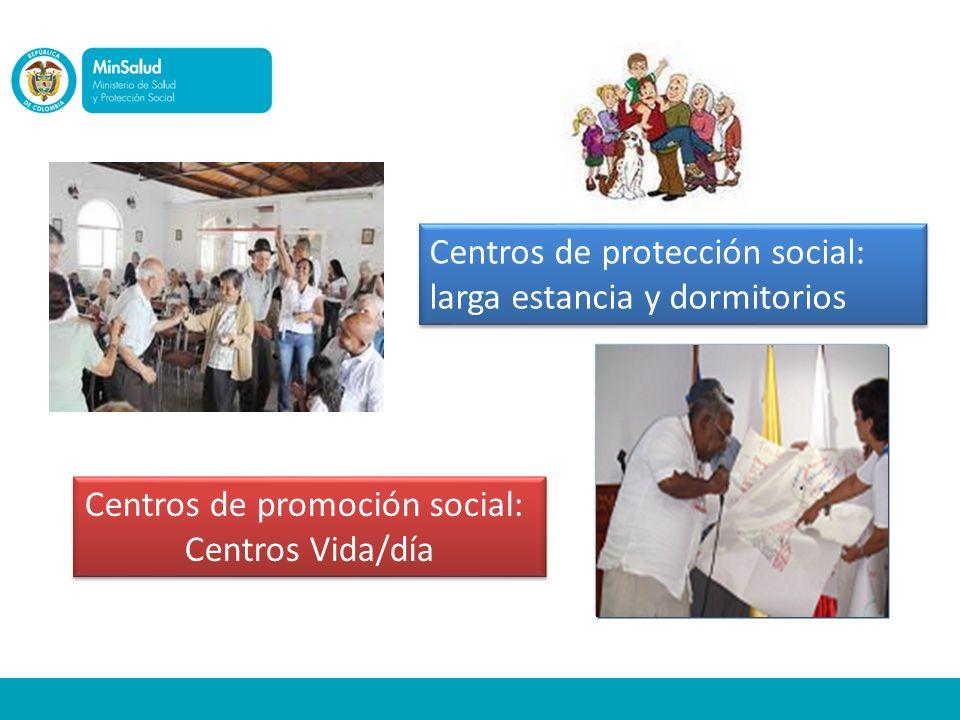 Centros de protección social: larga estancia y dormitorios Centros de protección social: larga estancia y dormitorios Centros de promoción social: Cen