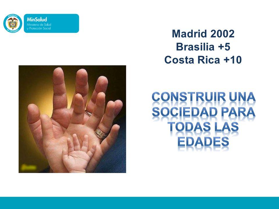 Madrid 2002 Brasilia +5 Costa Rica +10
