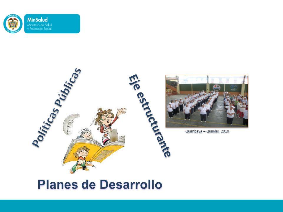 Eje estructurante Quimbaya – Quindío 2010 Planes de Desarrollo