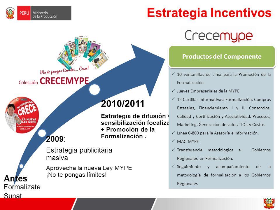 Estrategia Incentivos Antes Formalízate Sunat 2009: Estrategia publicitaria masiva Aprovecha la nueva Ley MYPE ¡No te pongas límites! 2010/2011 Estrat