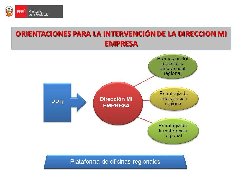 ORIENTACIONES PARA LA INTERVENCIÓN DE LA DIRECCION MI EMPRESA Promoción del desarrollo empresarial regional Estrategia de intervención regional Estrat