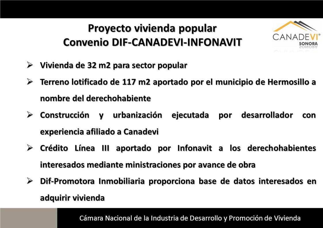 Cámara Nacional de la Industria de Desarrollo y Promoción de Vivienda Proyecto vivienda popular Convenio DIF-CANADEVI-INFONAVIT Vivienda de 32 m2 para