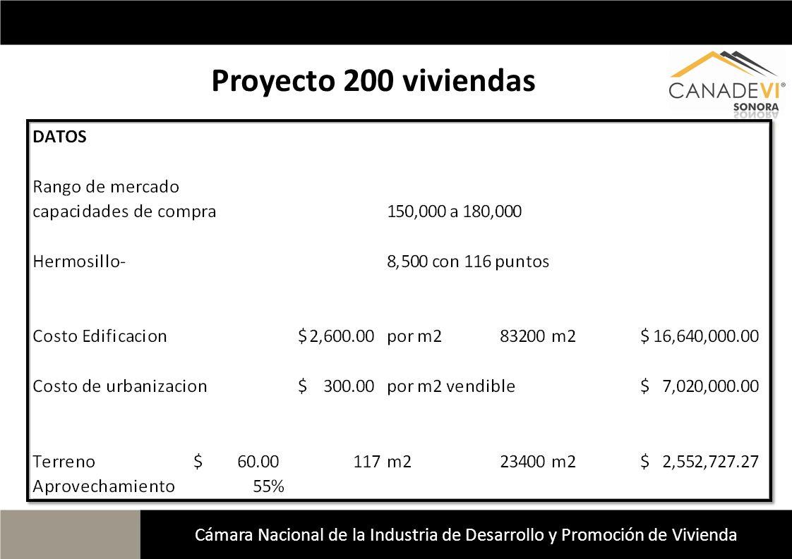 Cámara Nacional de la Industria de Desarrollo y Promoción de Vivienda Proyecto 200 viviendas
