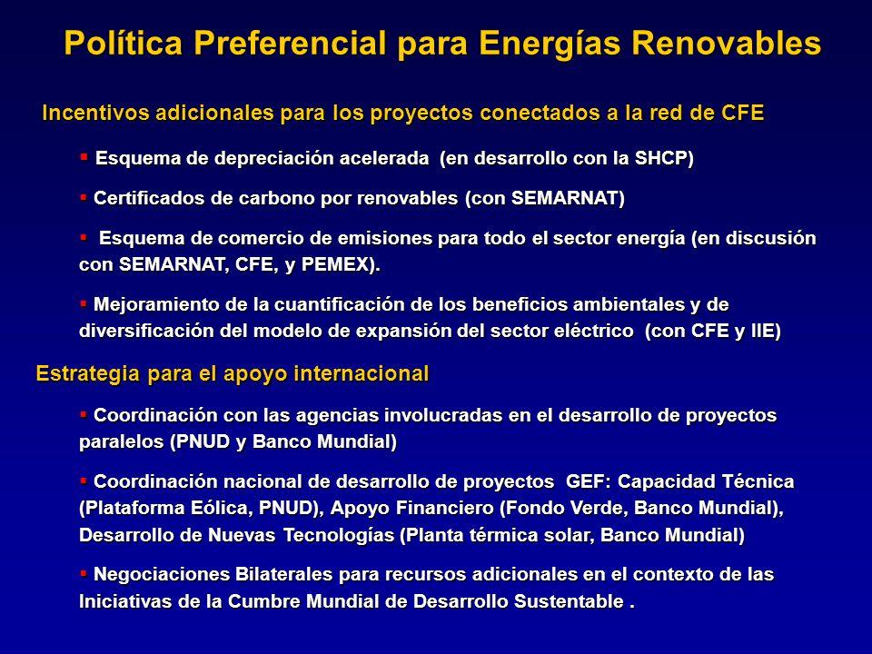 Incentivos adicionales para los proyectos conectados a la red de CFE Incentivos adicionales para los proyectos conectados a la red de CFE Esquema de d