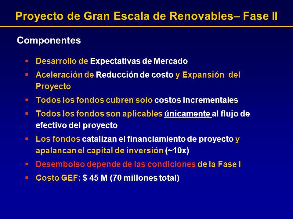 Componentes Desarrollo de Expectativas de Mercado Aceleración de Reducción de costo y Expansión del Proyecto Todos los fondos cubren solo costos incre